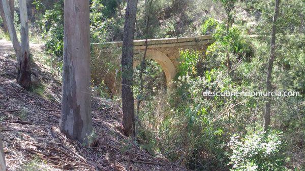 El Valle Carrascoy Murcia ¿De dónde viene el nombre Carrascoy?