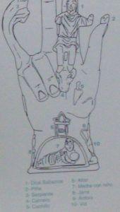 mano dios Sabazio arqua cartagena 170x300 La mano del dios Sabazio en Escombreras, Cartagena